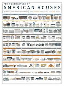 architectural styles of homes best 25 architectural styles ideas on pinterest styles