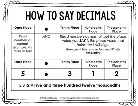 printable decimal number cards 25 best ideas about teaching decimals on pinterest