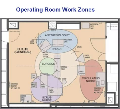 operating room floor plan layout hybrid or 3d designs layouts hybrid operating rooms