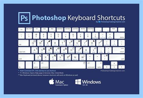 tutorial shortcut keyboard photoshop keyboard shortcuts http