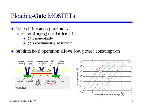 floating gate transistor eeprom floating gate transistor operation 28 images eprom how does a floating gate transistor work