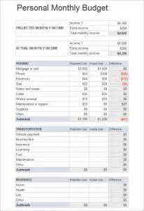 Personal Budgeting Templates Monthly Budget Template 10 Download Free Documents In