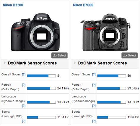 tutorial fotografi nikon d3200 nikon d3200 tutorials gallery