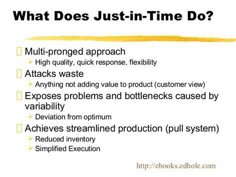 What Does Time Mba by Mba Ebooks Edhole