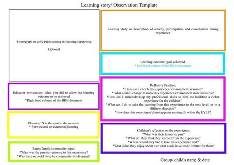 template for learning stories documentation pinterest