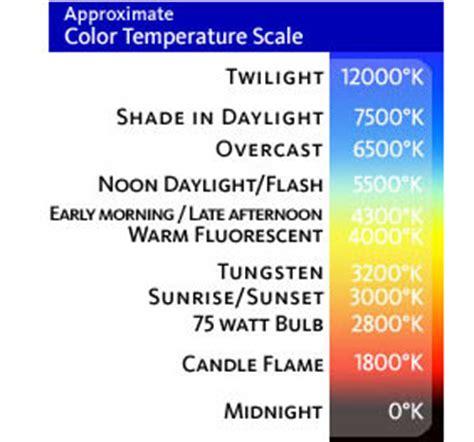 kelvin light temperature meter white balance getting the balance right