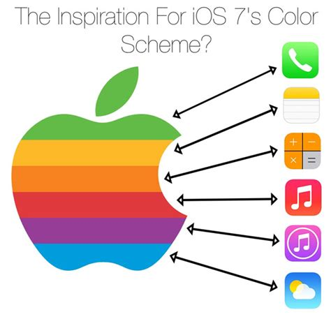 connect the colors connect the dots from apple s rainbow logo and ios 7 s
