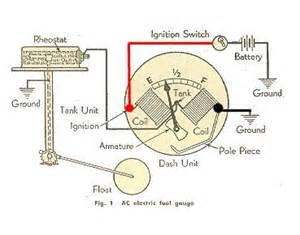 rods fuel gauge voltage the h a m b