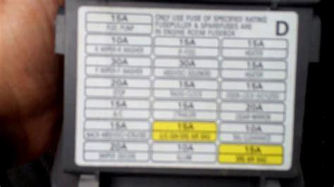 2004 Subaru Legacy Fuse Box Location Youtube