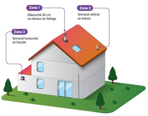 poele a granule etanche 204 comment installer un foyer ou po 234 le fonctionnant au gaz