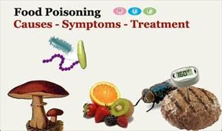 food poisoning symptoms