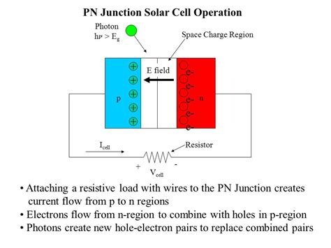 pn junction diode solar cell pn junction of solar cell 28 images how is electricity produced quora sections new