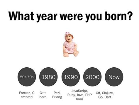 What Year Were U Born If Your 15   what year were you born slide pinterest