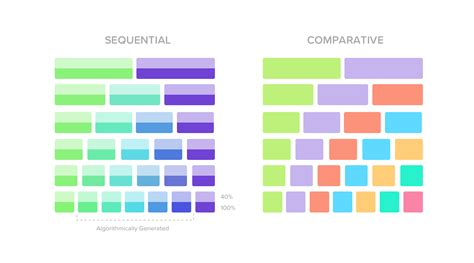 using color schemes in mobile ui design sitepoint 100 web design 101 color theory the psychology of