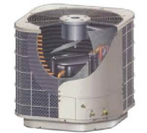 central air units for mobile homes country homes modular manufactured mobile homes