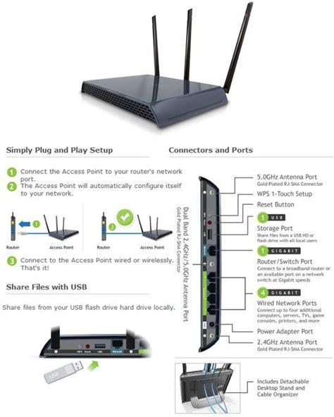 Usb Wifi Adapter Untuk Jarak Jauh wireless untuk jarak lebih jauh ed apa 20
