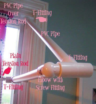 17 Best images about awning on Pinterest   Window