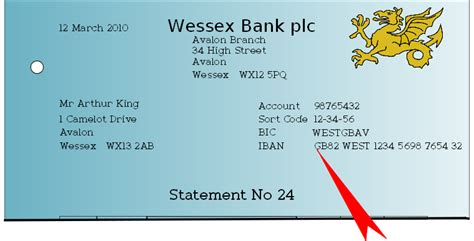 bank branch address from sort code difference between code and sort code