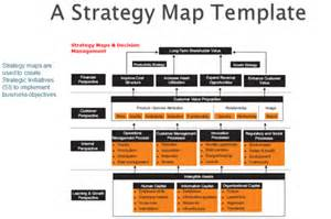 implementing corporate strategy using business decision