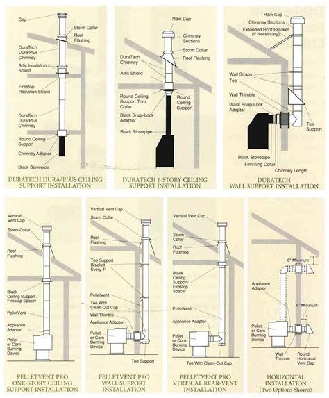 chimney diagram support installation diagrams