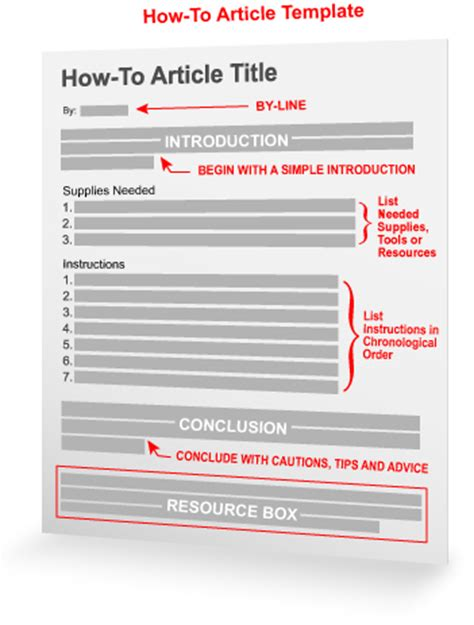 how to writing template how to article template