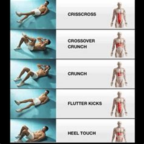 crunches on flat abs lunges and resistance bands