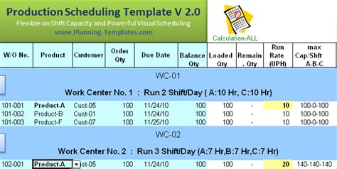 Annual Report Production Schedule Template Production Plan Format In Excel Templates Excel About