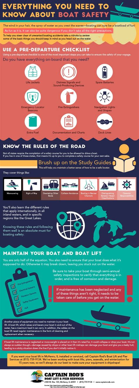 boat safety rules 48 best boating safety images on pinterest boating tips