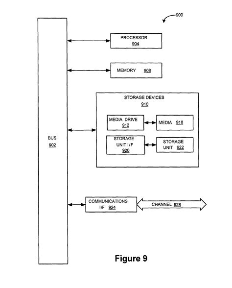 dfa based pattern matching algorithm patent us8781106 agent satisfaction data for call
