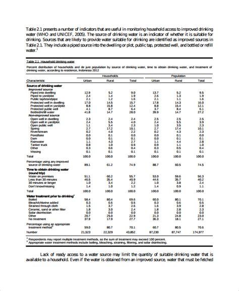 demographic survey templates sle health survey template 7 free documents