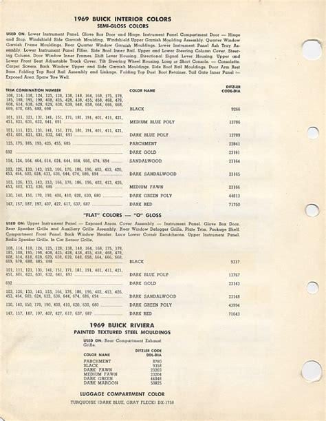 1969 interior trim codes