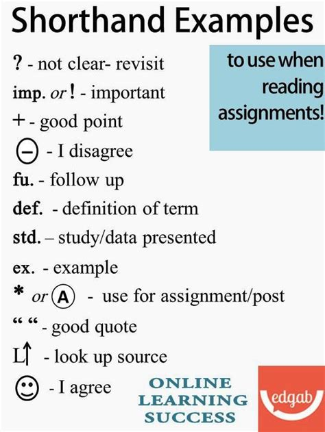 Abbreviated Outline Definition by Shorthand Exles Specifically For Classes Http Edgab Shorthand Exles