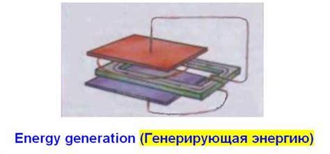 kapasitor free energy kapasitor free energy 28 images energy saving filter shunt power capacitor buy energy saver