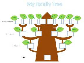 Product Tree Template by School Family Tree Project Templates Mmftt