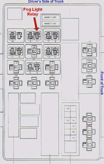 toyota yaris fuse box diagram for lights wiring