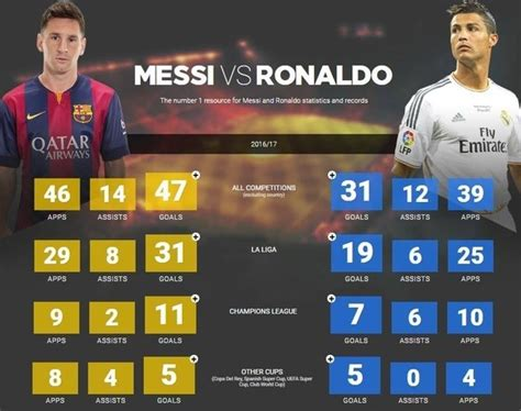messi best player in the world who is the best football player in the world messi or