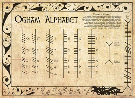 printable ogham alphabet historum history forums beautiful writing