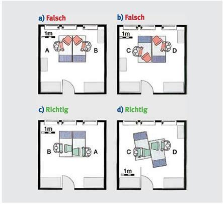 beleuchtung am arbeitsplatz richtlinien umwelt bgi 742 arbeiten an bildschirmger 228 ten 2