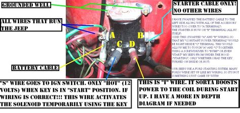 jeep cj solenoid wiring wiring diagram with description