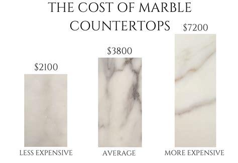 taj mahal quartzite price per square foot quartzite countertops price per square foot brass rohl taj