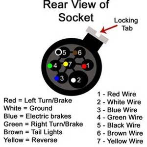 pollak solenoid wiring diagram pollak free engine image for user manual