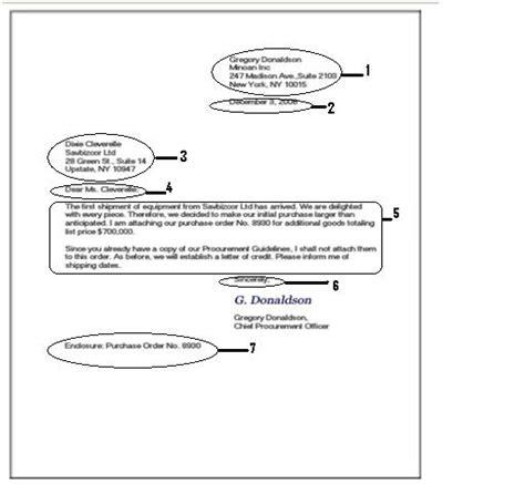 Application Letter Pengertian Contoh Personal Letter Bahasa Inggris Dan Artinya Cover Letter Templates