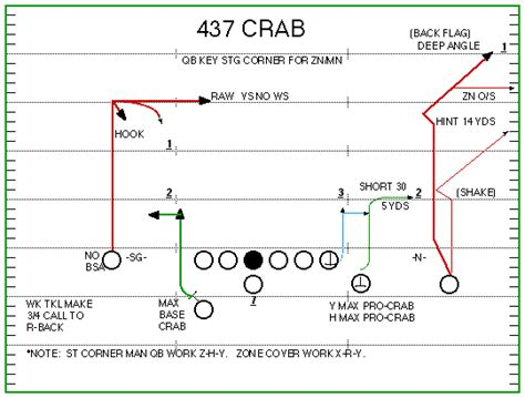 running the plays in your playbook modalpoint