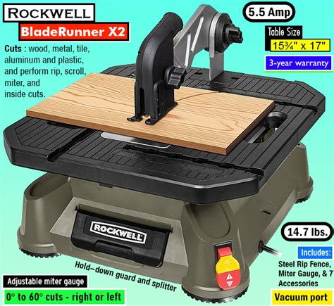 best table saw under 500 excellent affordable table