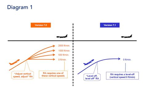 tcas wiring diagram wiring diagram with description