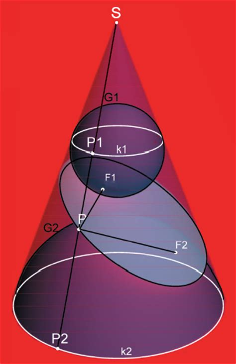 conic sections wiki dandelin spheres the full wiki
