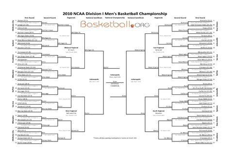 printable ncaa women s volleyball bracket 6 best images of chionship ncaa printable bracket