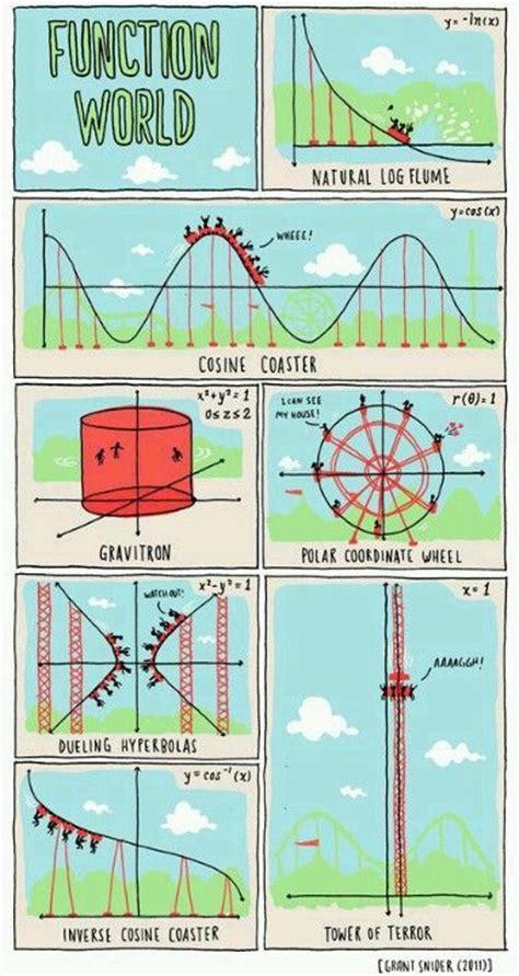theme park maths math functions amusement park math nerd pinterest