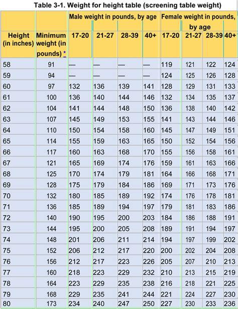 calculator weight height weight calculator driverlayer search engine