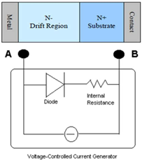 schottky diode electrical characteristics macromodeling with spice of sic schottky diode